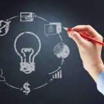 Why Should Your Business Have An Efficient Content Marketing Strategy?