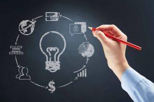 business content marketing strategies